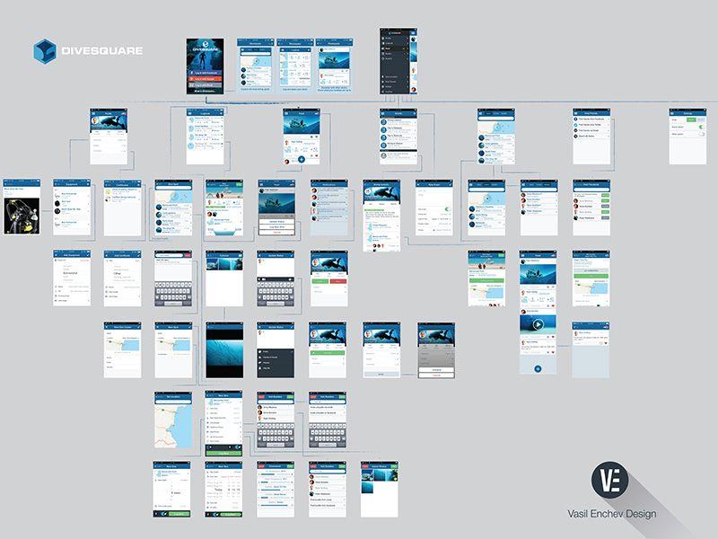 DiveSquare - Story Board by Vasil Enchev | Mobile UI | Pinterest