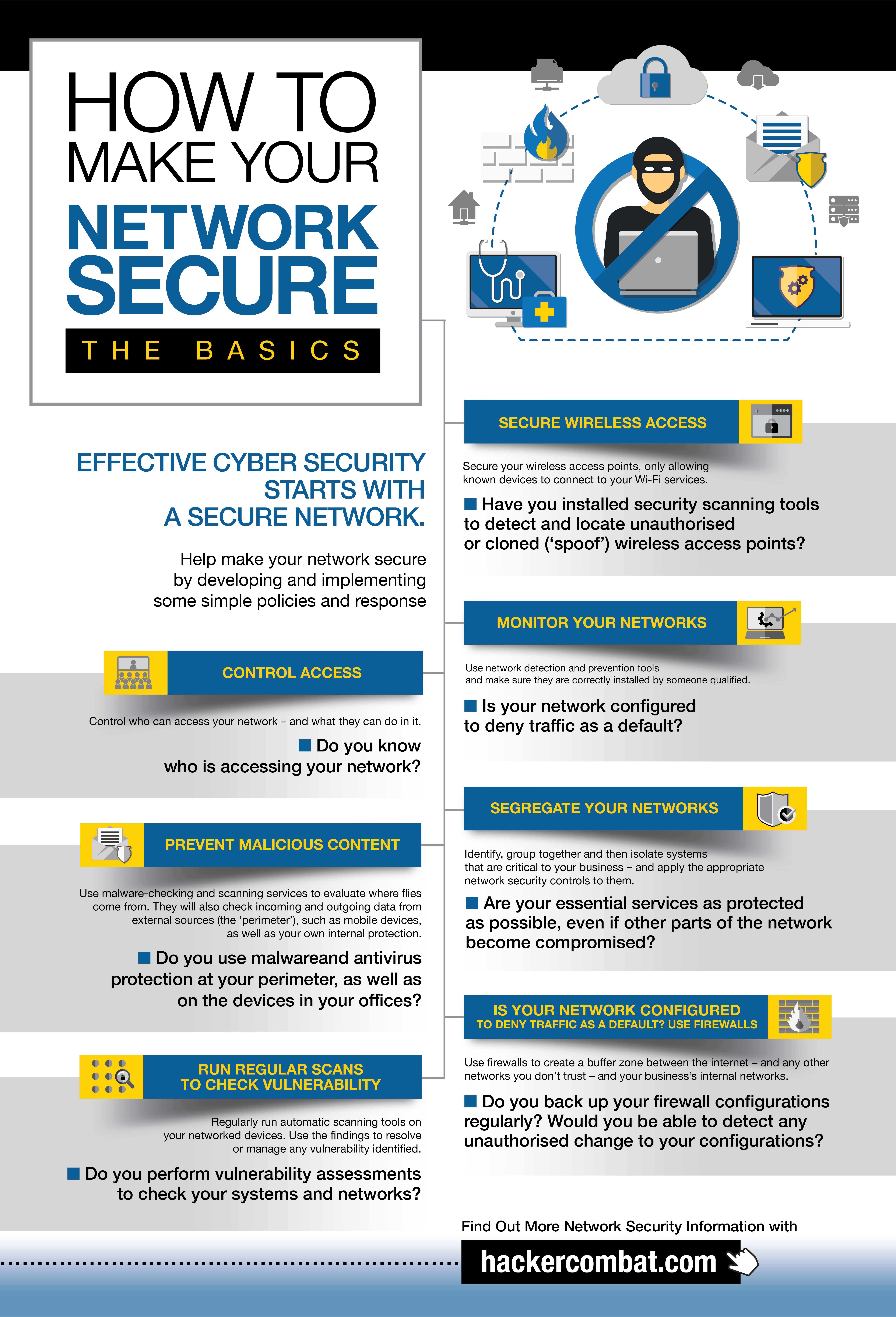 Ways To Secure Your It Network Infographic Networking Infographic Cyber Security Education Computer Security