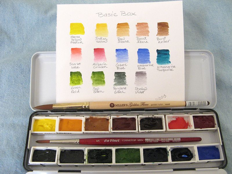 Basic Watercolor Palette In 2020 Watercolor Pallet Watercolor