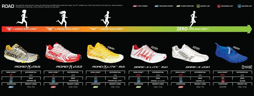 Détails sur Nike Air Max 90 NoirOrange Modèle 325213 008
