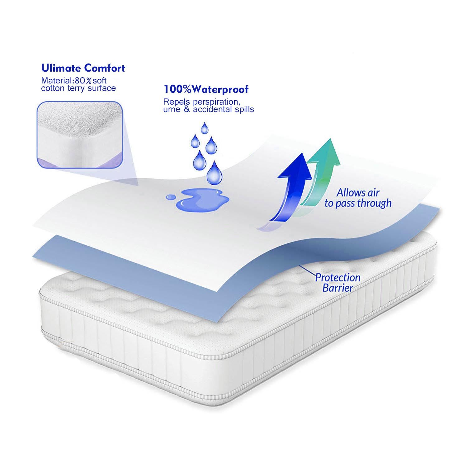 Mattress Cover All Natural Organic Eucalyptus Fiber Top Hypoallergenic Breathable Thin Quiet Smooth No Vinyl Mattress Covers Mattress Protector Mattress