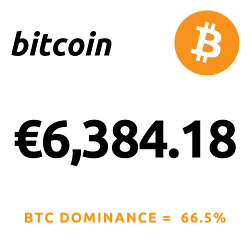 acquista bitcoin dublino)