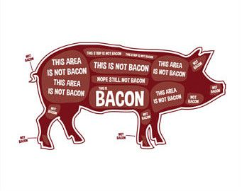 pig butcher drawing - Google Search | drawing | Pinterest