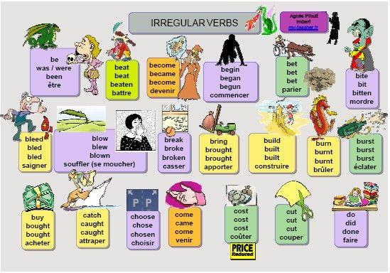 Comment Apprendre L Anglais En 5eme Comment Apprendre L Anglais Apprendre L Anglais Apprendre L Anglais Rapidement
