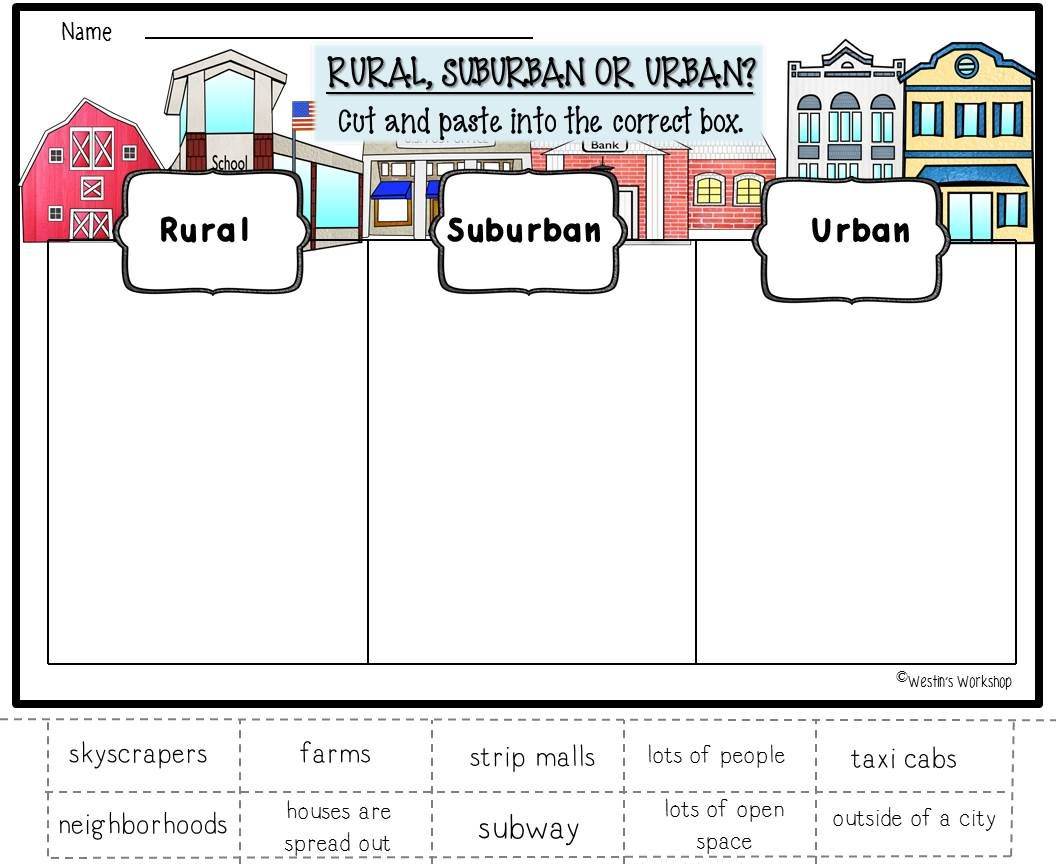 Rural Urban Or Suburban