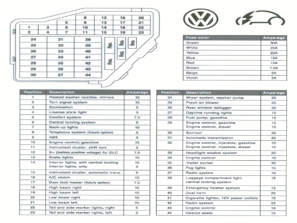 Toyota Camry Fuse Box Location