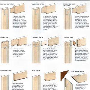 Cabinet Door Corner Joints  sc 1 st  Pinterest & Cabinet Door Corner Joints | http://triptonowhere.us | Pinterest ...