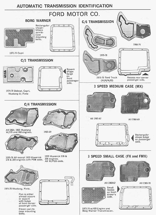 ford trans gif truck repair, automatic transmission, car garage, car parts,