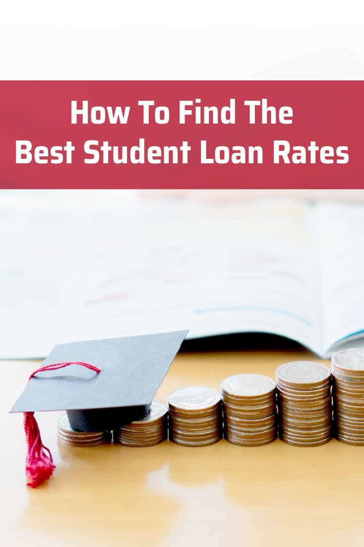 How to find the best student loans and rates in 2020
