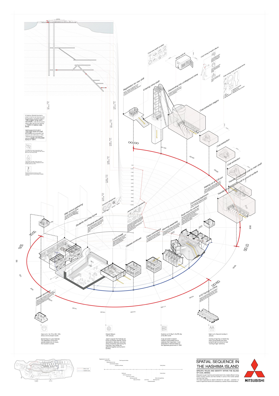 SamuelessesEvent Timelinejpg Diagram Pinterest - Associates degree in architecture