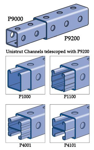 Unistrut Telestrut Telescopic Framing System | Eberl Iron Works Blog