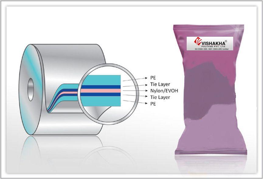 plastic films in food packaging pdf
