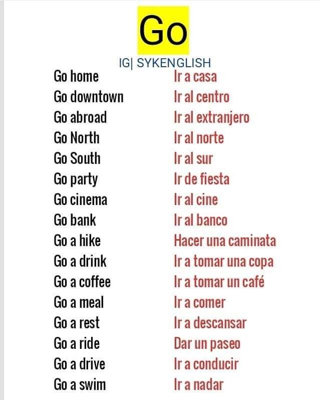 900 Ideas De Aprendizajes Frases Bonitas Frases Motivadoras Frases Sabias