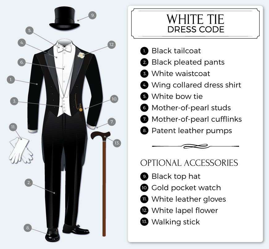 White Tie Is The Most Formal Of All Dress Codes And It Is Usually Associated With Royal Affairs And Presiden White Tie Dress Code White Tie Dress White Tie