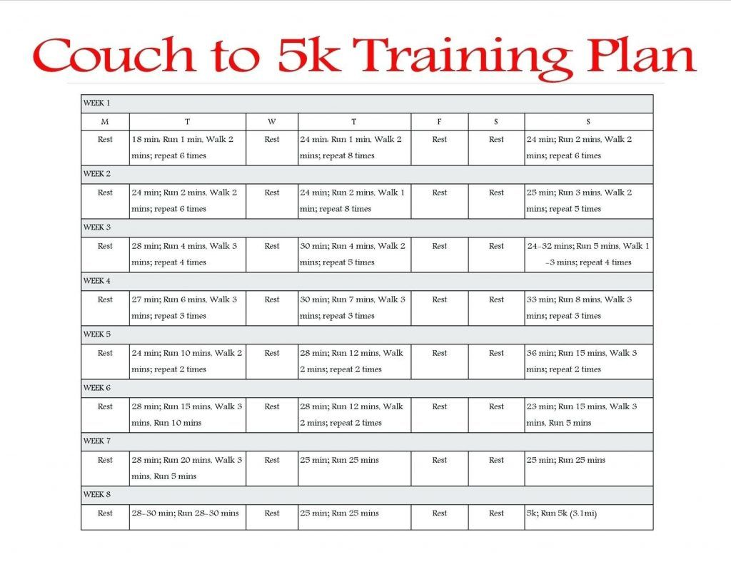 This is an image of Influential Couch to 5k Plan Printable