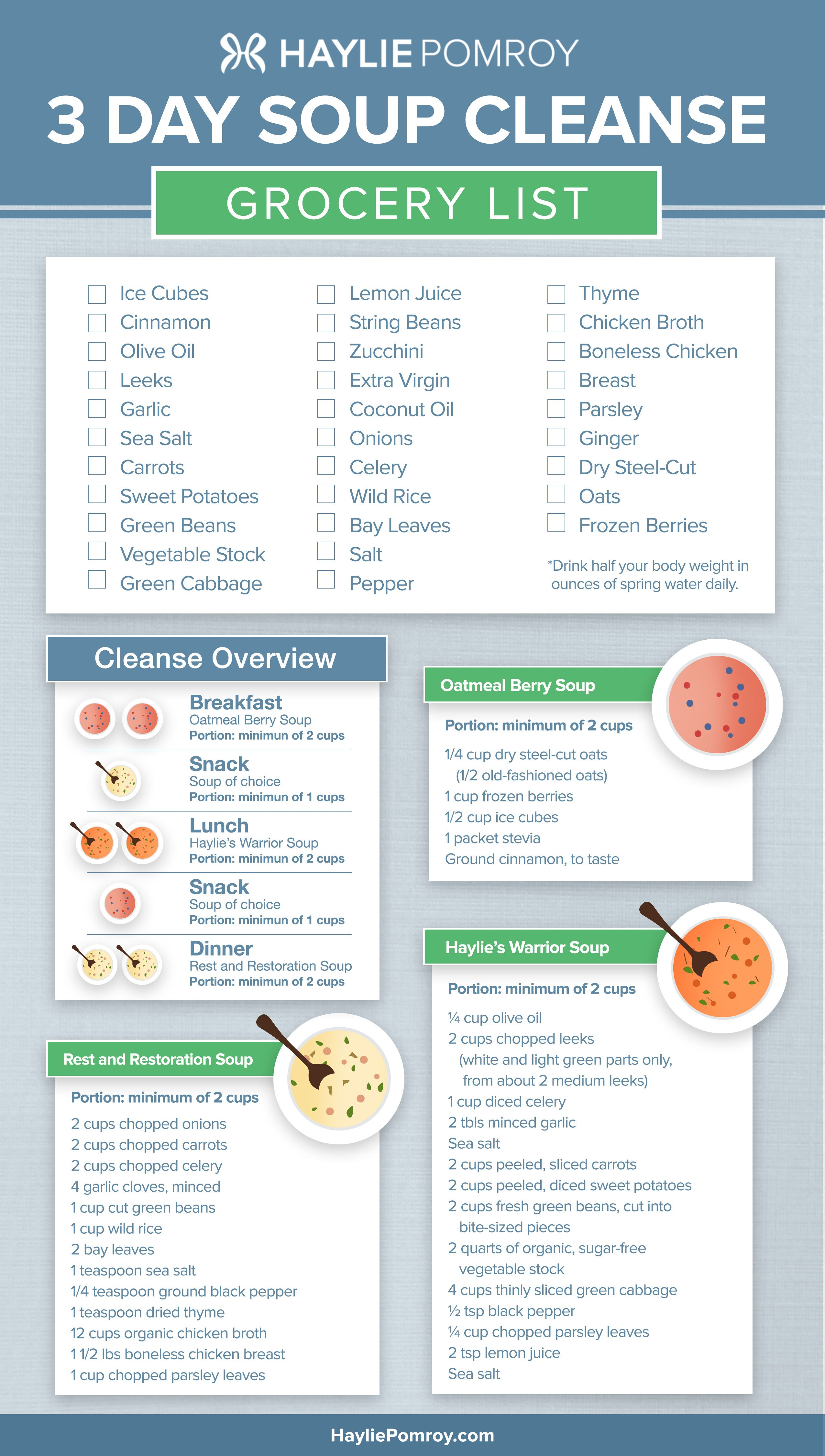 The Fast Metabolism Diet: What Foods are Allowed and Not Allowed?