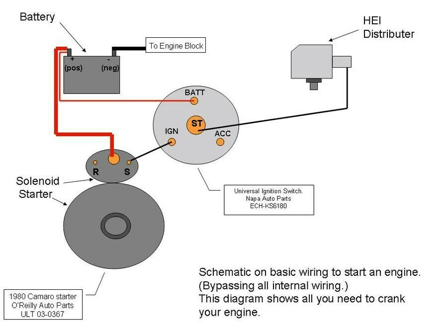 Pin By Dean Hardiman On Auto Wiring Simple To Use Diagrams Car Starter Chevy Engine Block