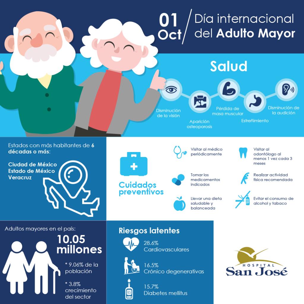 cuidado de diabetes ancianos