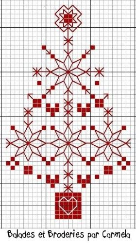 Sapin de Noel | Arbre point de croix