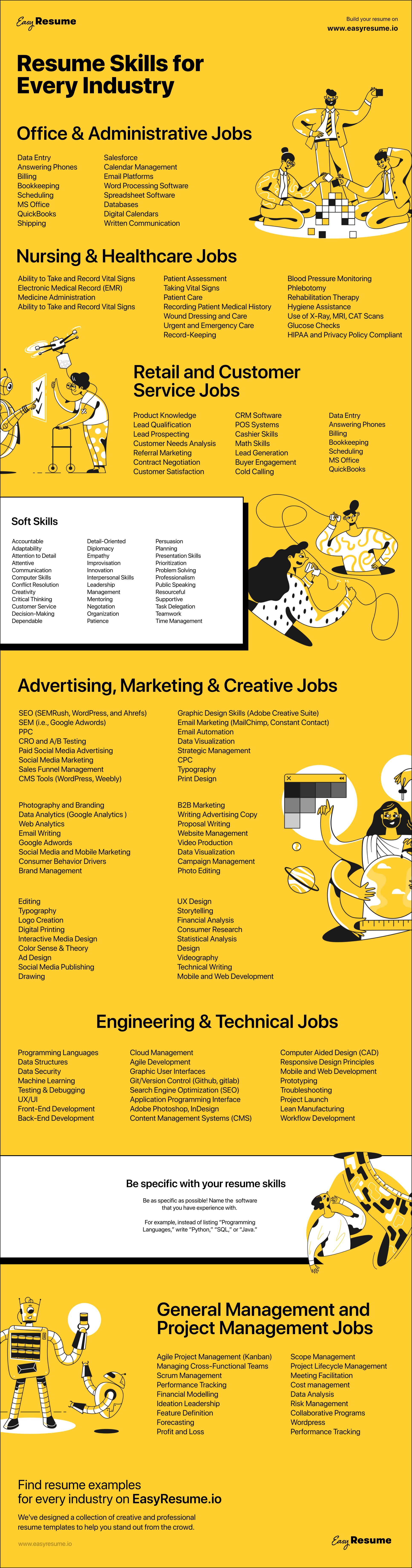 Resume Skills Infographic Resume Skills Resume Skills List Marketing Resume