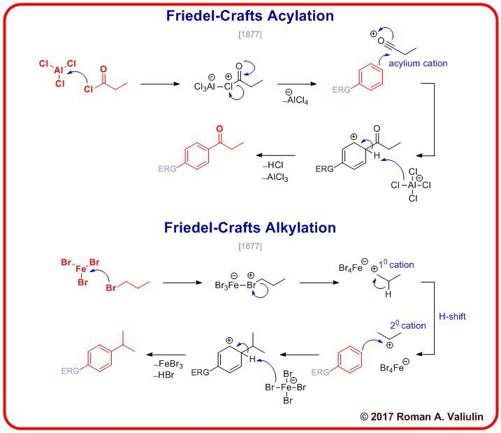 Friedel crafts reaction lab - Custom paper Sample - August 2019