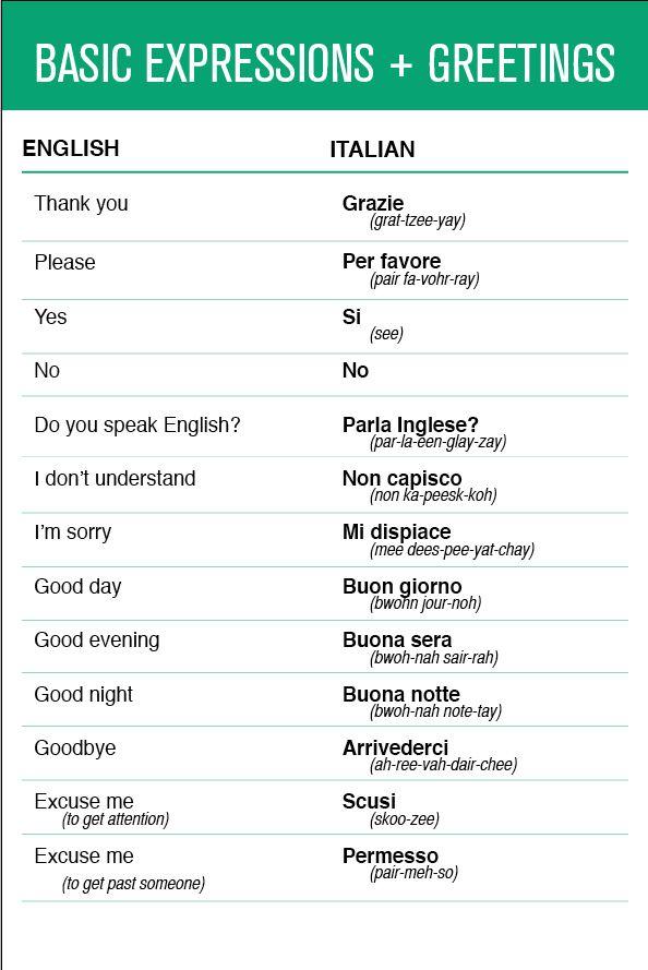 Italian basic expressions greetings explore learning italian basic expressions greetings english x italian m4hsunfo