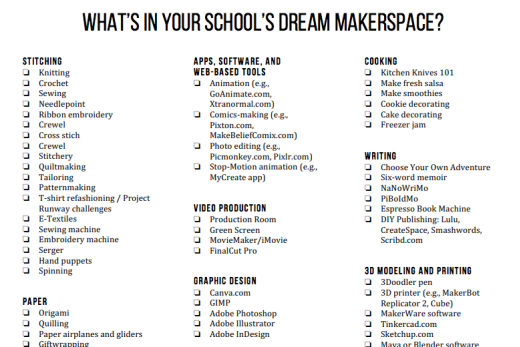 great list of makerspace items makerspace ideas inspiration