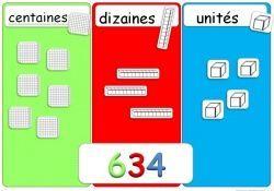 Centaines, dizaines, unités... | Valeurs de position, Numération ce1, Dizaines et unités