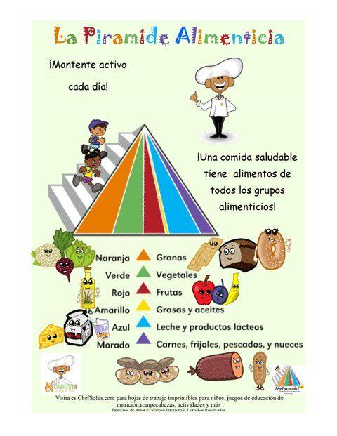 Gu a colorida de la pir mide alimenticia spanish la - Piramide alimentaria para ninos ...