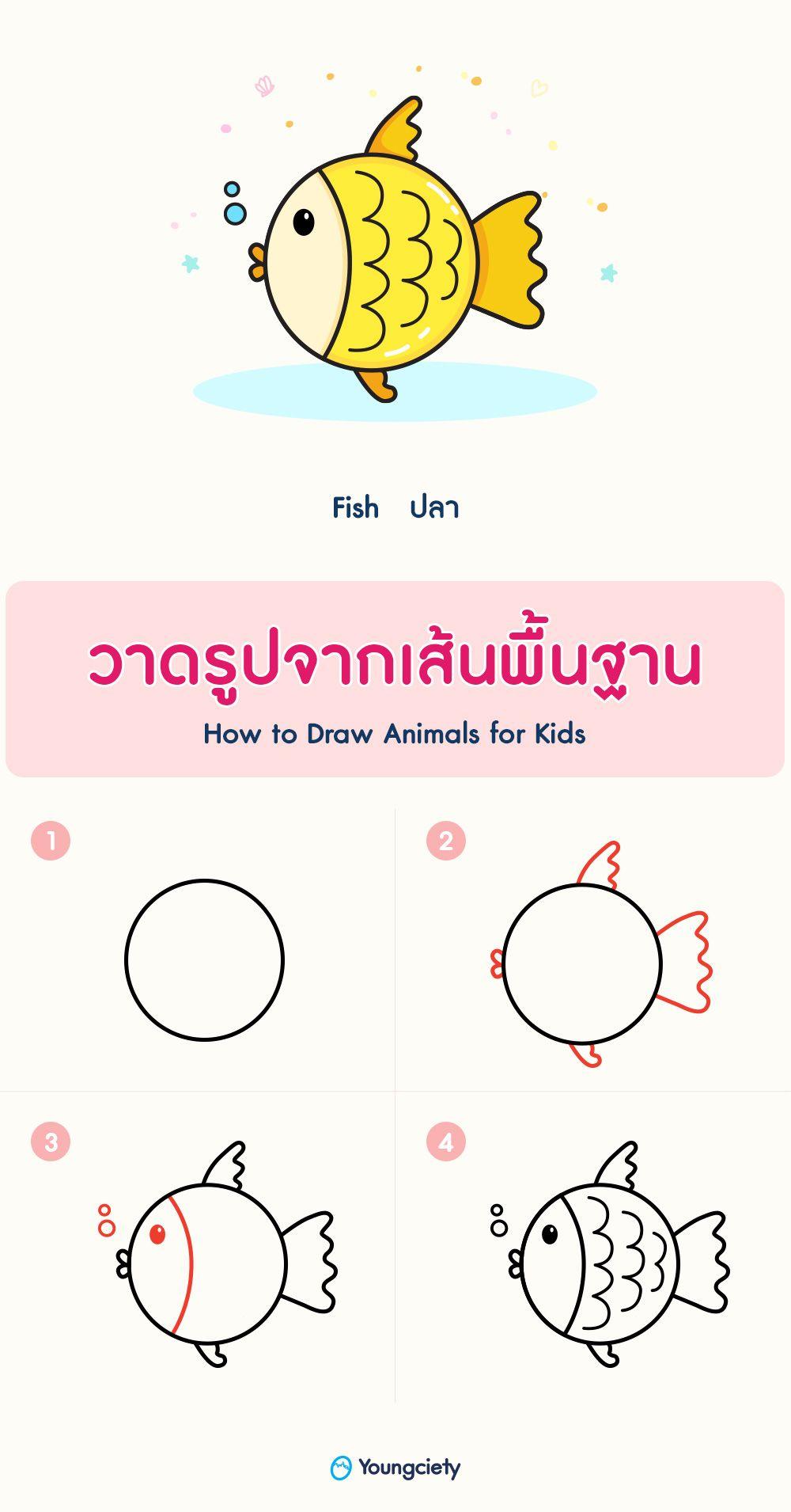 สอนวาดร ปปลาง าย ๆ How To Draw A Fish ในป 2021 สอนศ ลปะ สอนวาดร ป ปลา
