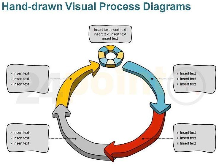 editable powerpoint template visual process diagrams hand drawn rh pinterest com