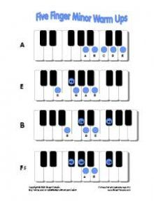Five Finger Minor Picture Scales