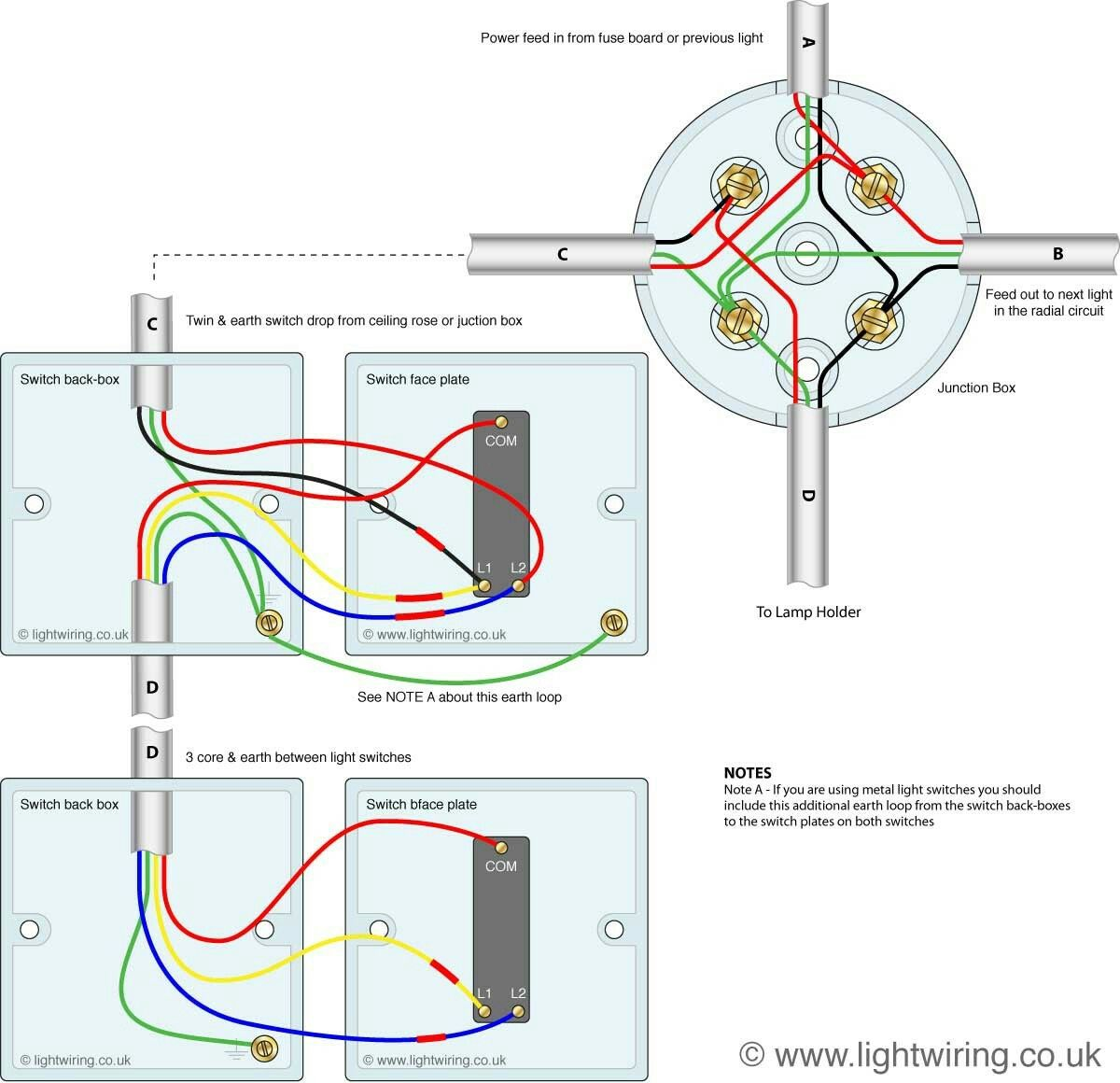 ceiling rose wiring electrical installation electrical wiring diagram electrical fittings types of [ 1200 x 1160 Pixel ]