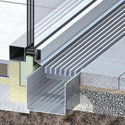 Kastenrinnen für die Fassadenentwässerung -