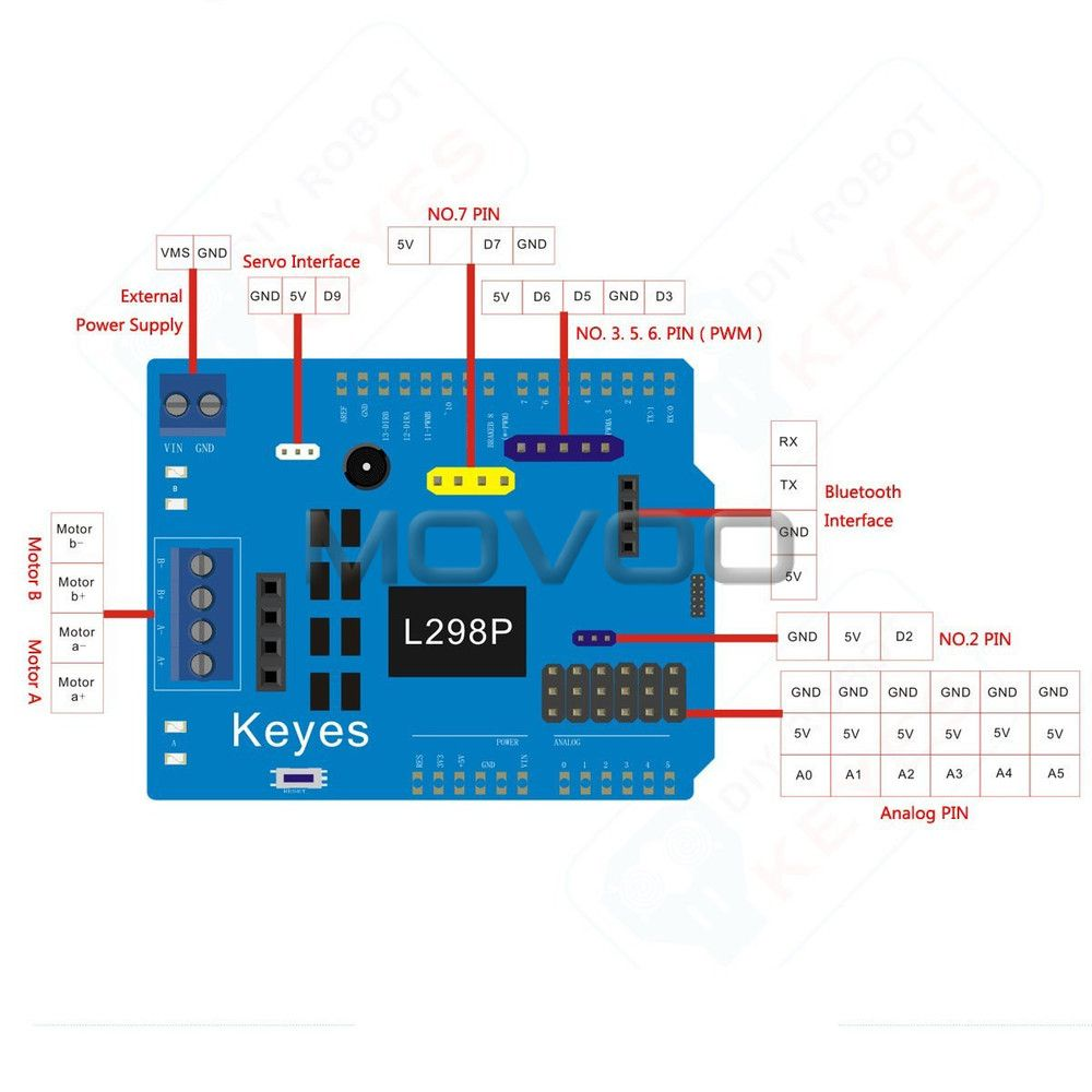 medium resolution of l298p motor shield dual ch high power h bridge driver bluetooth interface pwm speed controller compatible with