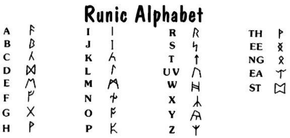 Scandinavian Runes Alphabet And Meanings Yahoo Image Search