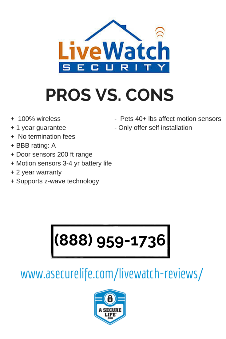 Livewatch Security Review Home Security Companies Motion Sensors Home Automation