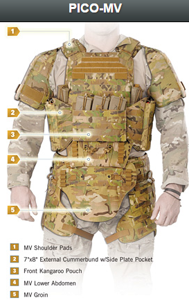 diagram of one of our tactical vests tacticalgear vest Swat Gear Diagram swat gear diagram wiring diagrams list