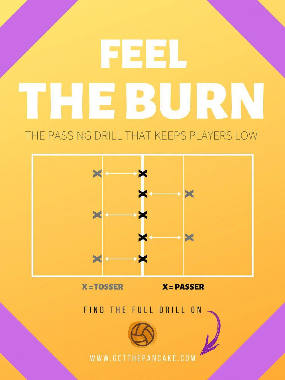 Brisk Basketball Drills For Beginners Speak To An Expert Volleyball Workouts Passing Drills Volleyball Drills For Beginners