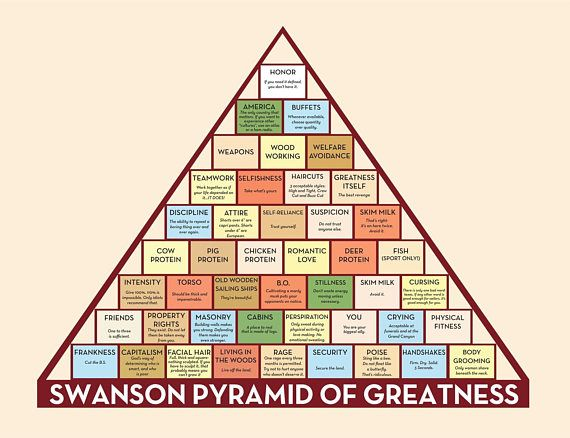 photograph regarding Ron Swanson Pyramid of Greatness Printable Version called Pyramid of Greatness Poster, encouraged via Ron Swanson upon