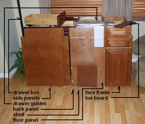 Unassembled Kitchen Cabinets RTA Cabiunassembled | Hidup sehat