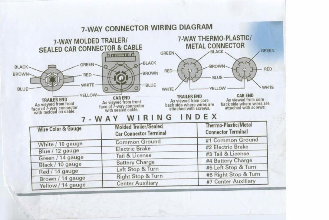 Our northwest region rep has found these wiring diagrams to be very handy  and he keeps a copy posted in his shop and one in his travel toolbox with  his ...