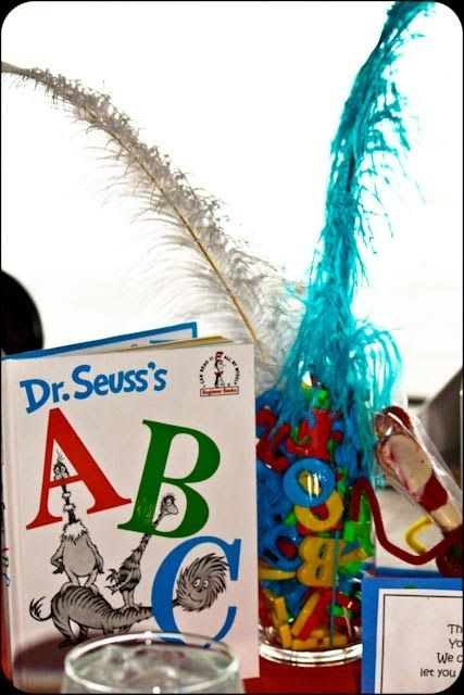 ABC Baby Shower Table Are You