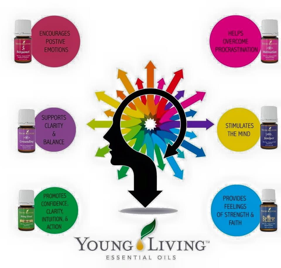 Young Living Essential Oils: Young Living Essential Oils