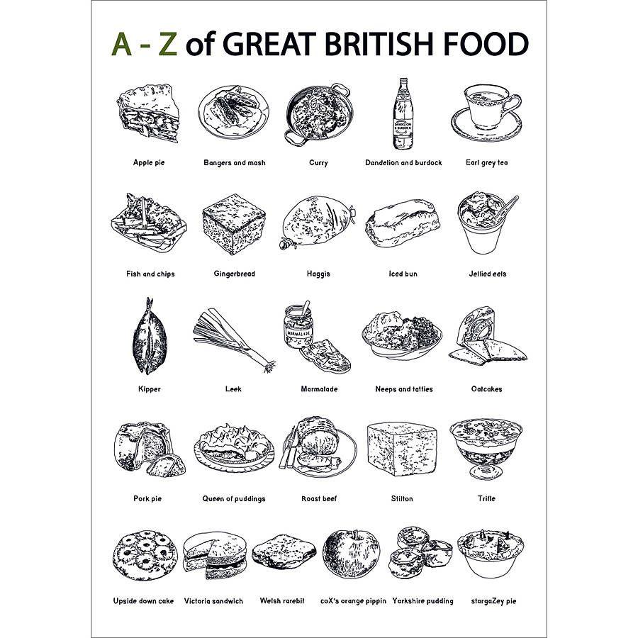 Originala to z of great british food greetings cardg 900900 originala to z of great british food greetings cardg 900900 m4hsunfo