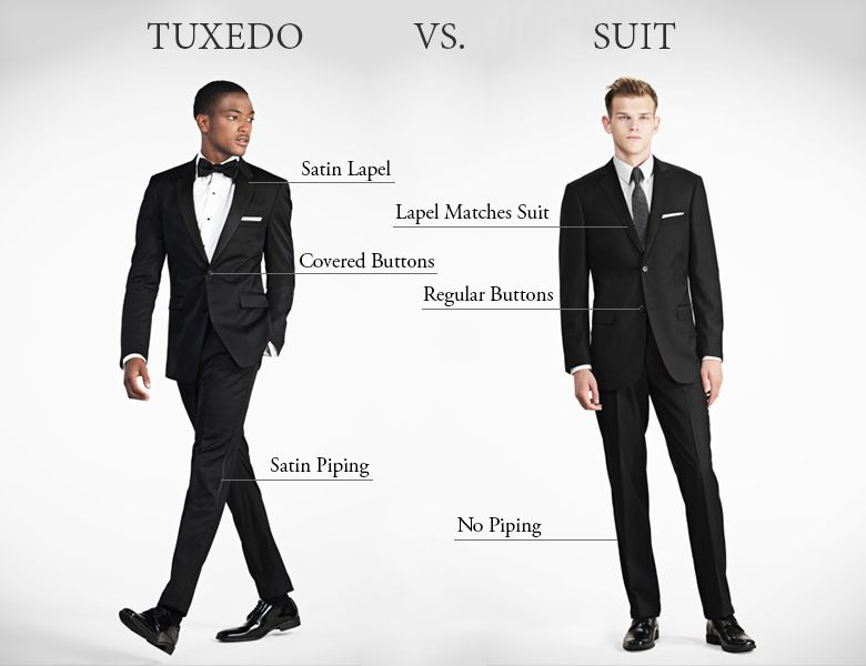 Four Things You Need to Know About Suits | Pinterest