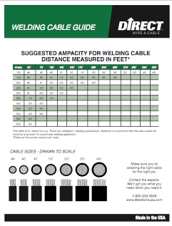 welding guide image ampacity Welding Cable Ampacity Chart