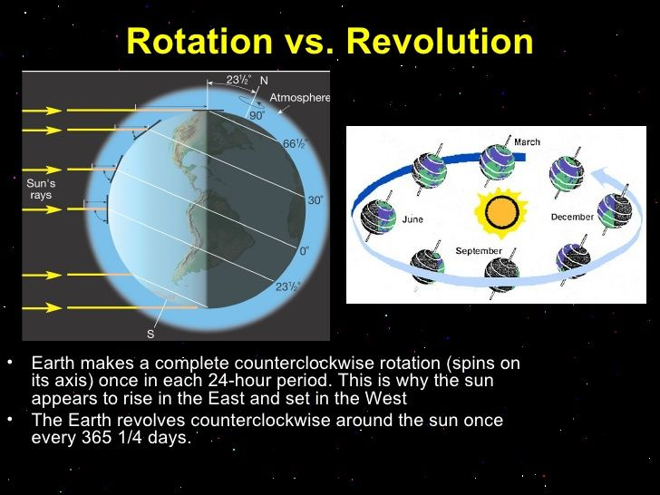 Image result for rotation period of venus in earth days vs earth | Teaching Astronomy and ...