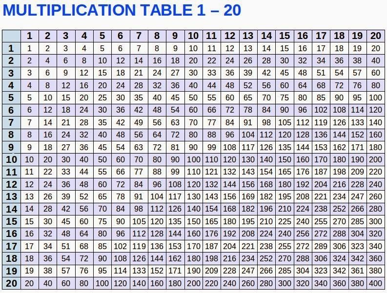 Printable Multiplication Table Chart Up To 20 Multiplication