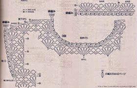 Blusa de dama al crochet - con esquemas y moldes | Crochet y Dos agujas